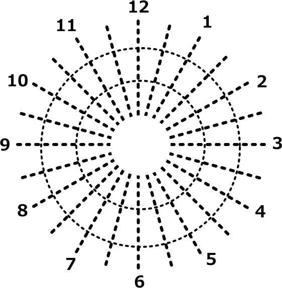 5.放射線テスト